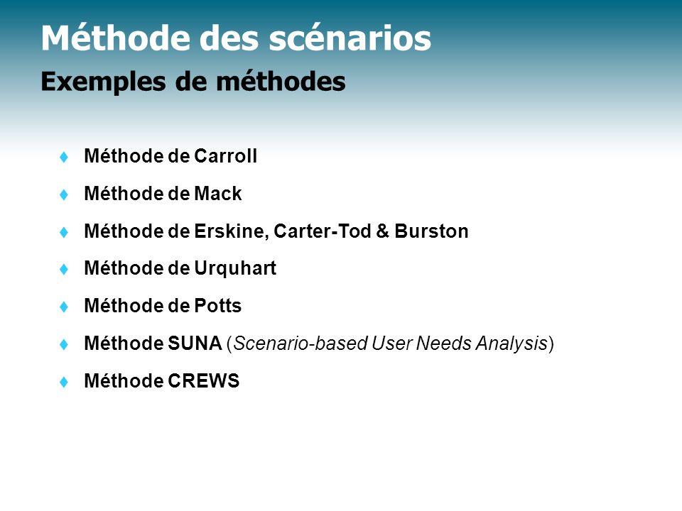 Méthode des scénarios Exemples de méthodes Méthode de Carroll Méthode de Mack Méthode de Erskine, Carter-Tod & Burston t Méthode de Urquhart t Méthode