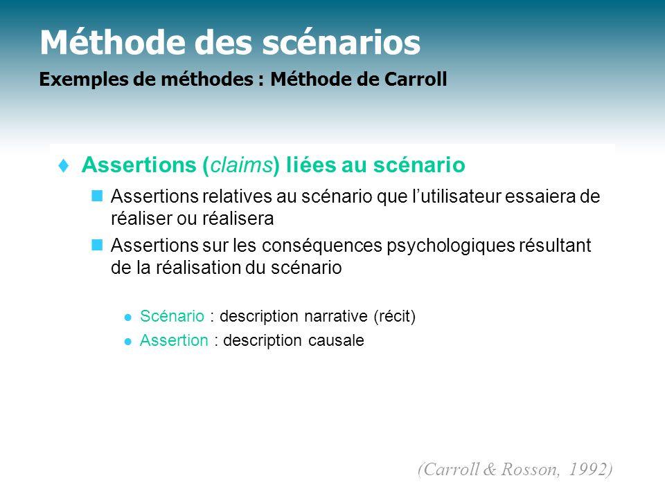Méthode des scénarios Exemples de méthodes : Méthode de Carroll t Assertions (claims) liées au scénario Assertions relatives au scénario que lutilisat
