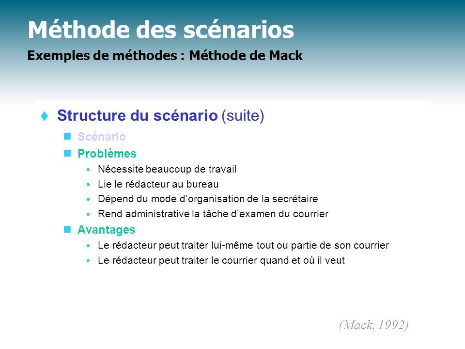 Méthode des scénarios Exemples de méthodes : Méthode de Mack Structure du scénario (suite) Scénario Problèmes Nécessite beaucoup de travail Lie le réd