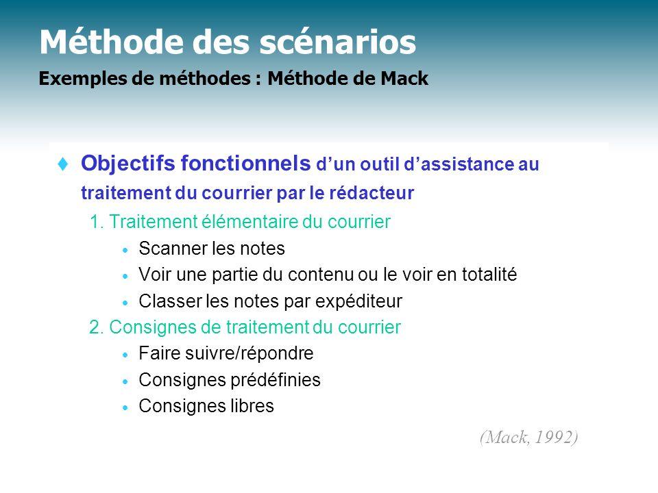 Méthode des scénarios Exemples de méthodes : Méthode de Mack Objectifs fonctionnels dun outil dassistance au traitement du courrier par le rédacteur 1