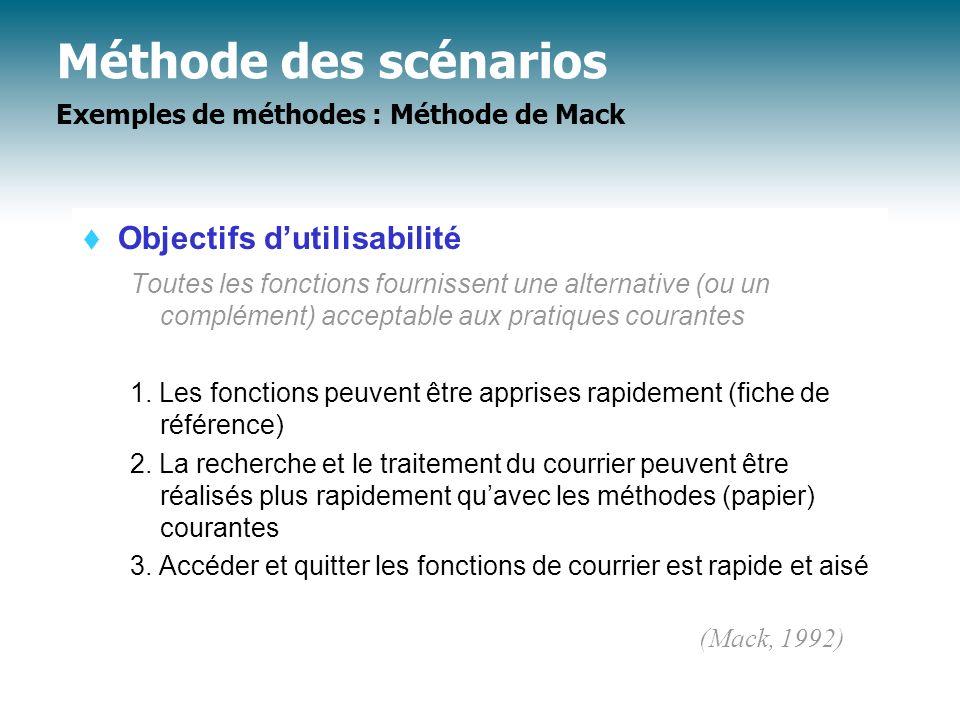 Méthode des scénarios Exemples de méthodes : Méthode de Mack Objectifs dutilisabilité Toutes les fonctions fournissent une alternative (ou un compléme