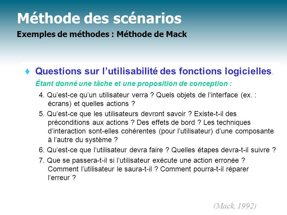 Méthode des scénarios Exemples de méthodes : Méthode de Mack Questions sur lutilisabilité des fonctions logicielles. Étant donné une tâche et une prop