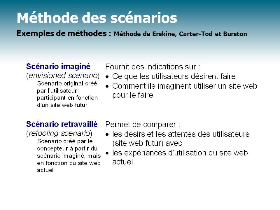 Méthode des scénarios Exemples de méthodes : Méthode de Erskine, Carter-Tod et Burston