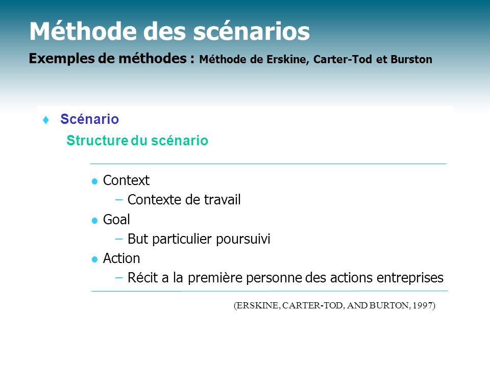 Scénario Structure du scénario Context –Contexte de travail Goal –But particulier poursuivi Action –R é cit a la premi è re personne des actions entre