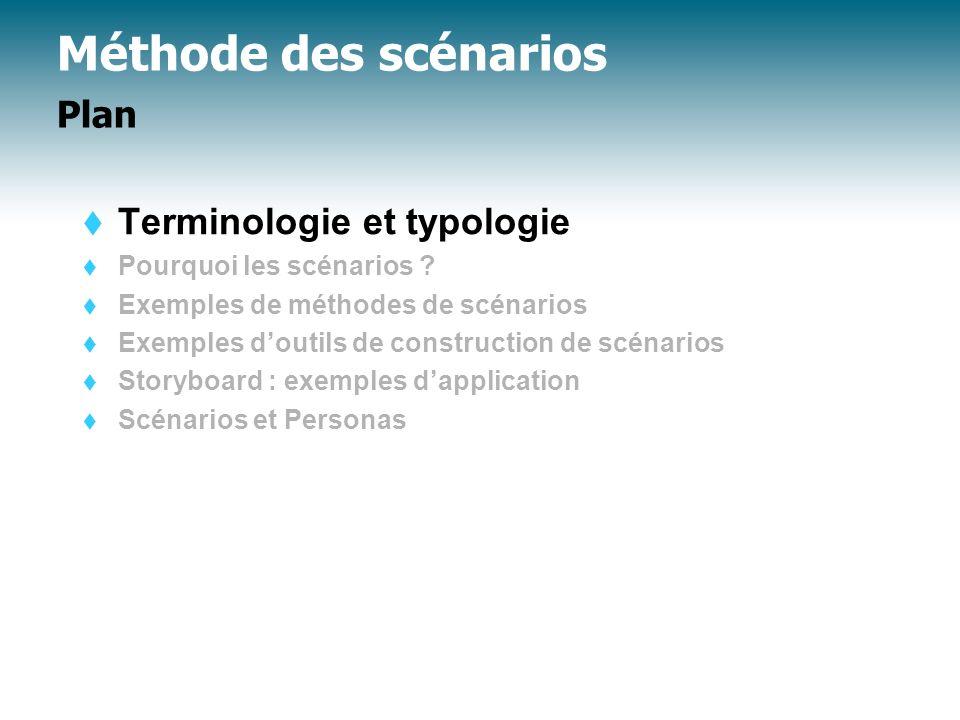 Méthode des scénarios Terminologie et typologie Terminologie Scénarios Histoires, Vignettes Storyboards Cas dutilisation ( Use cases ) Personas …