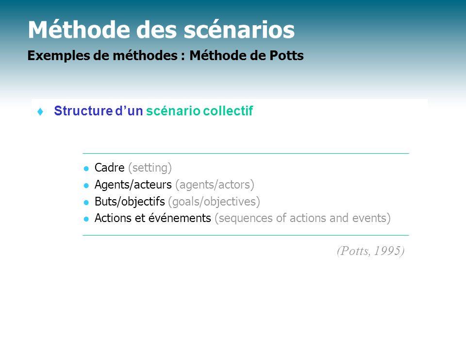 Structure dun scénario collectif Cadre (setting) Agents/acteurs (agents/actors) Buts/objectifs (goals/objectives) Actions et événements (sequences of