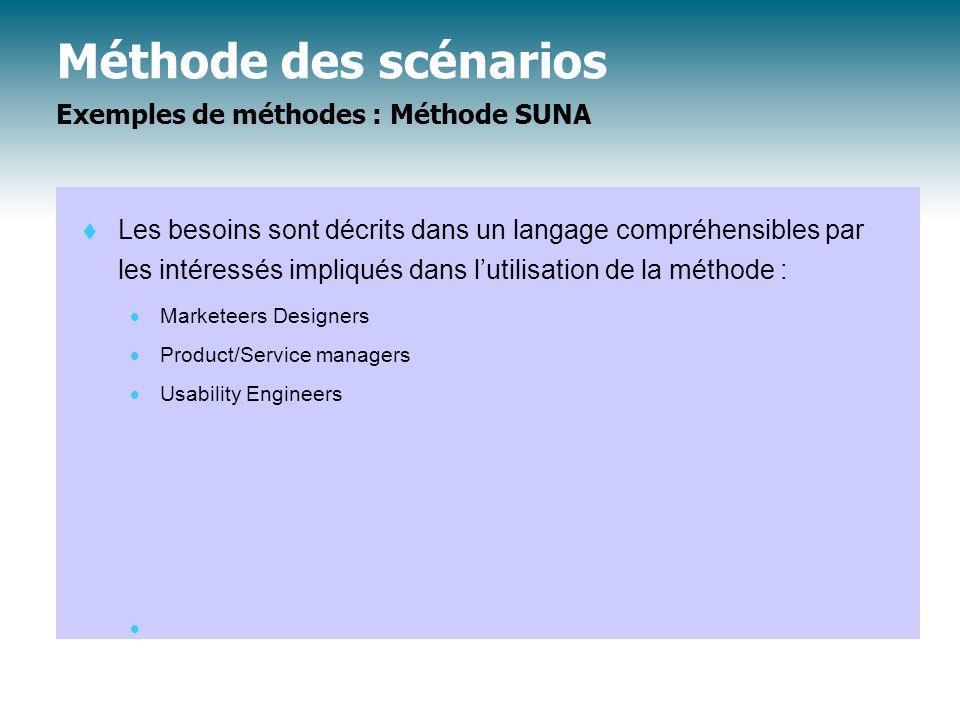 Méthode des scénarios Exemples de méthodes : Méthode SUNA Les besoins sont décrits dans un langage compréhensibles par les intéressés impliqués dans l