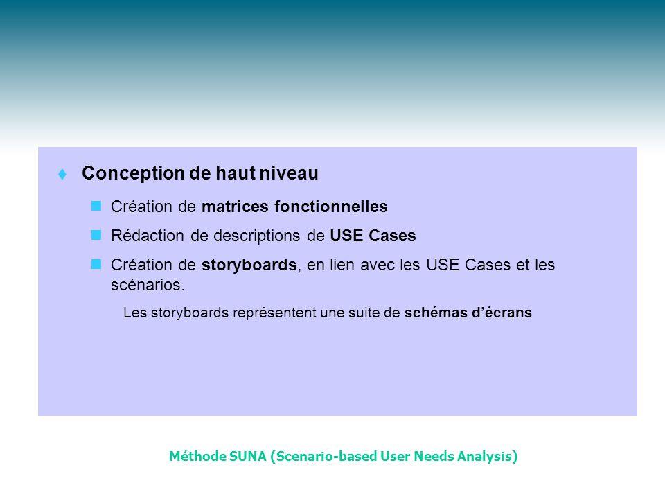 Conception de haut niveau Création de matrices fonctionnelles Rédaction de descriptions de USE Cases Création de storyboards, en lien avec les USE Cas