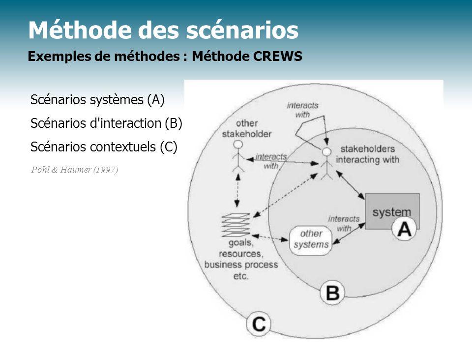 Méthode des scénarios Exemples de méthodes : Méthode CREWS Pohl & Haumer (1997) Scénarios systèmes (A) Scénarios d'interaction (B) Scénarios contextue