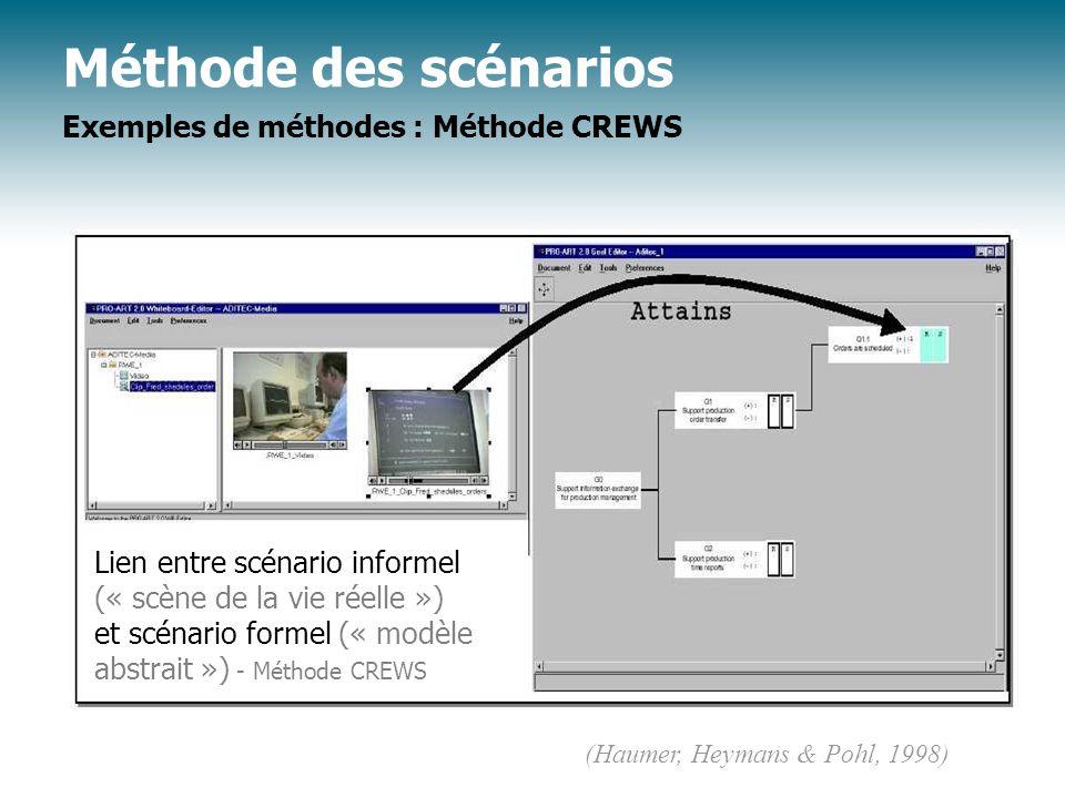Lien entre scénario informel (« scène de la vie réelle ») et scénario formel (« modèle abstrait ») - Méthode CREWS (Haumer, Heymans & Pohl, 1998)