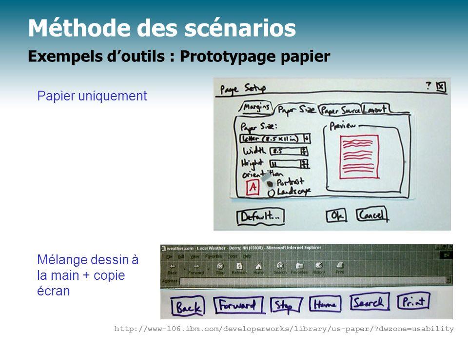 Méthode des scénarios Exempels doutils : Prototypage papier http://www-106.ibm.com/developerworks/library/us-paper/?dwzone=usability Papier uniquement