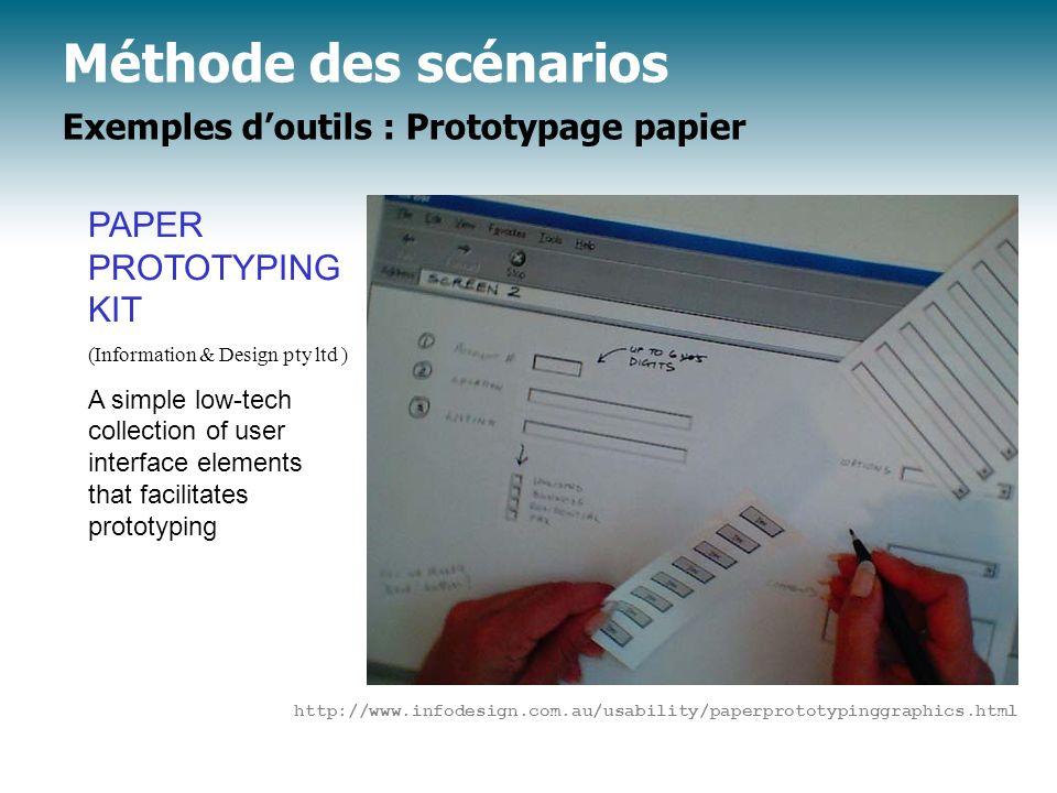 Méthode des scénarios Exemples doutils : Prototypage papier http://www.infodesign.com.au/usability/paperprototypinggraphics.html PAPER PROTOTYPING KIT