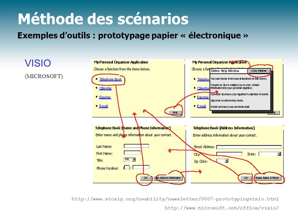 Méthode des scénarios Exemples doutils : prototypage papier « électronique » VISIO (MICROSOFT) http://www.stcsig.org/usability/newsletter/0007-prototy