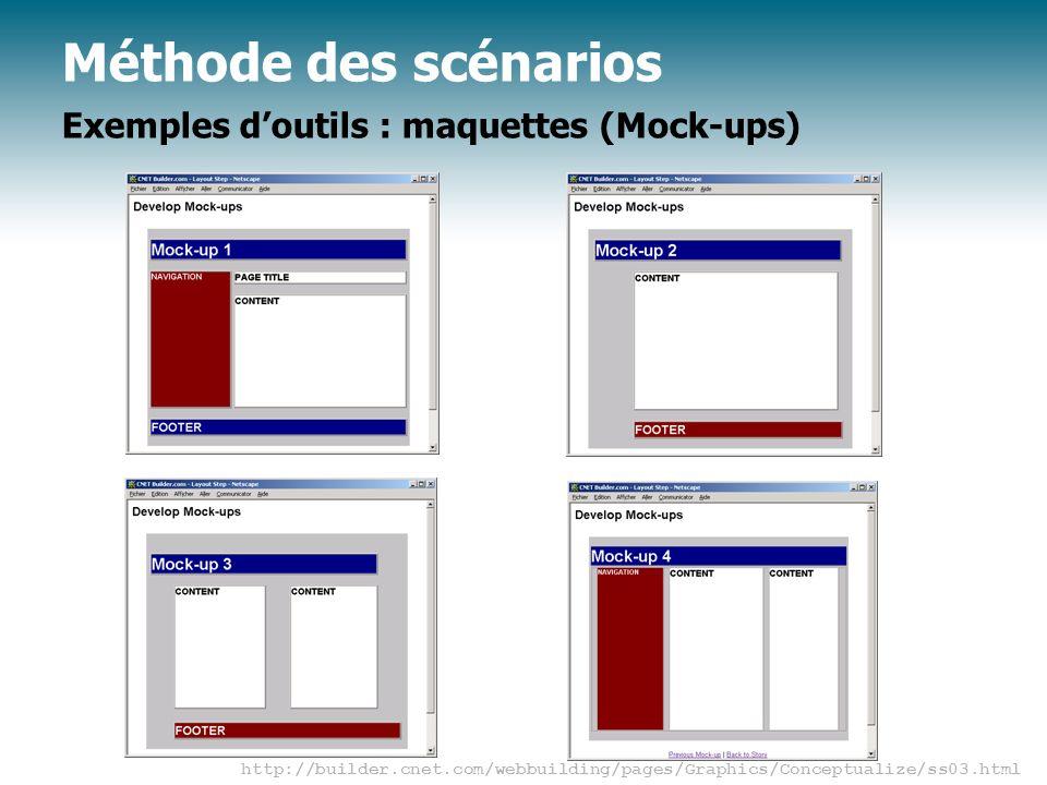 Méthode des scénarios Exemples doutils : maquettes (Mock-ups) http://builder.cnet.com/webbuilding/pages/Graphics/Conceptualize/ss03.html