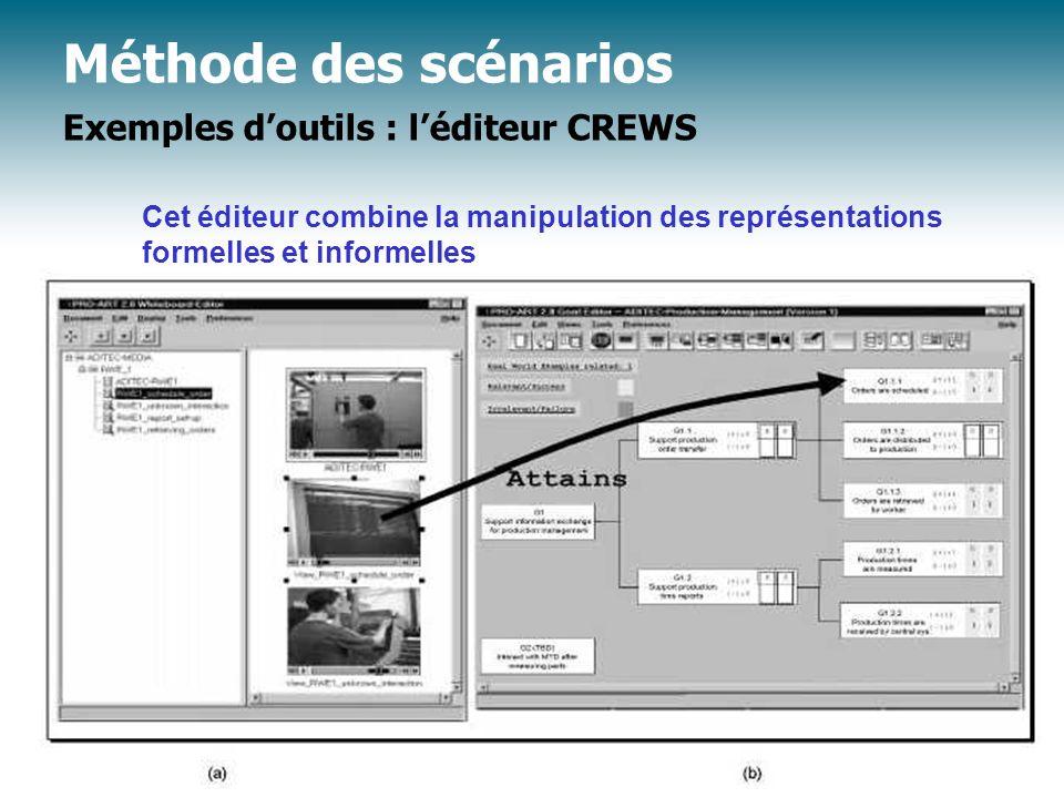 Méthode des scénarios Exemples doutils : léditeur CREWS Cet éditeur combine la manipulation des représentations formelles et informelles