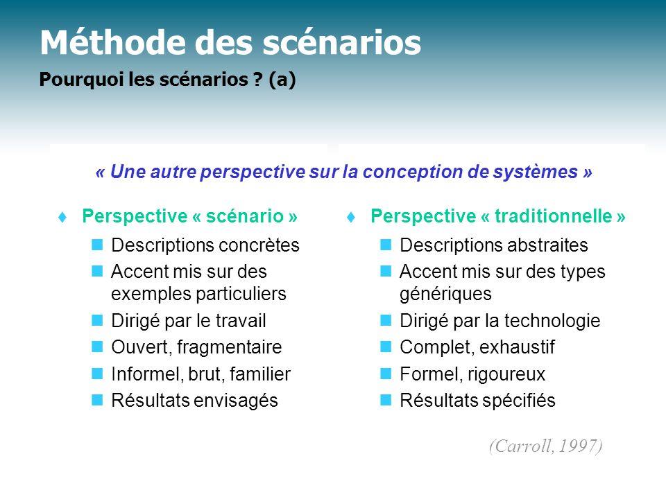 Méthode des scénarios Pourquoi les scénarios ? (a) Perspective « scénario » Descriptions concrètes Accent mis sur des exemples particuliers Dirigé par