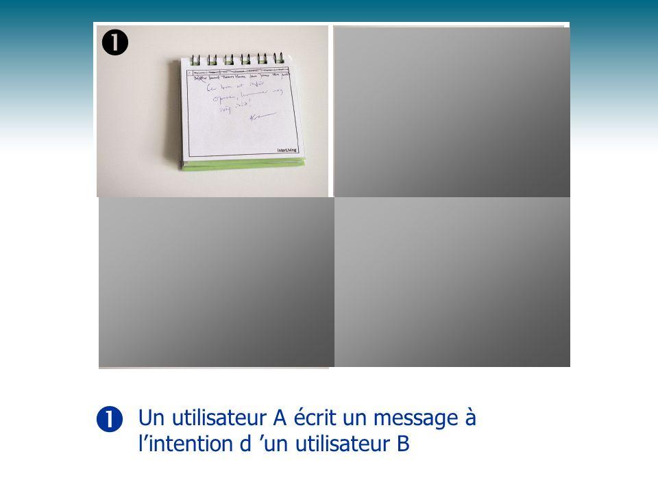 Un utilisateur A écrit un message à lintention d un utilisateur B