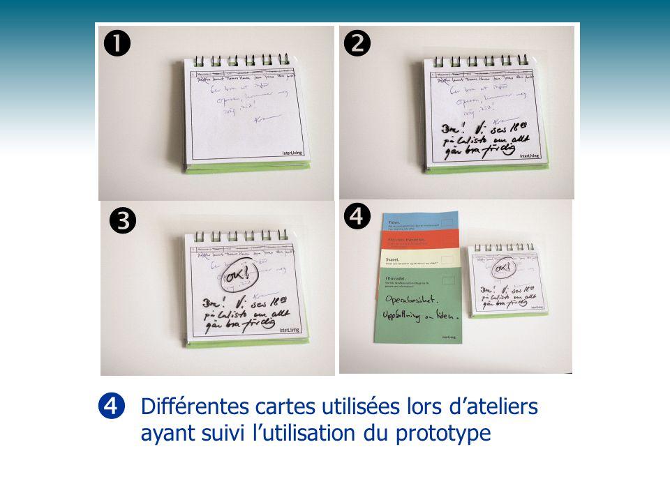 Différentes cartes utilisées lors dateliers ayant suivi lutilisation du prototype