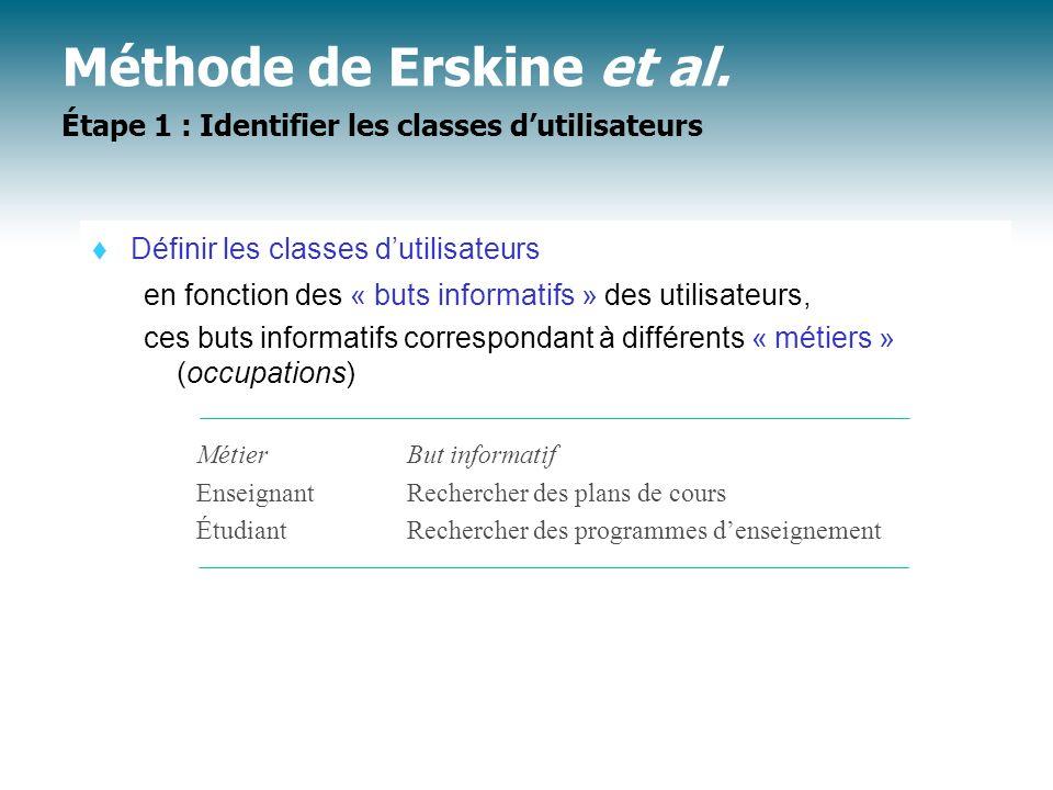 Méthode de Erskine et al.