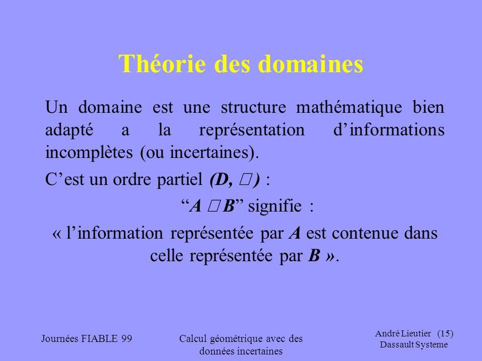 André Lieutier (15) Dassault Systeme Journées FIABLE 99Calcul géométrique avec des données incertaines Théorie des domaines Un domaine est une structu