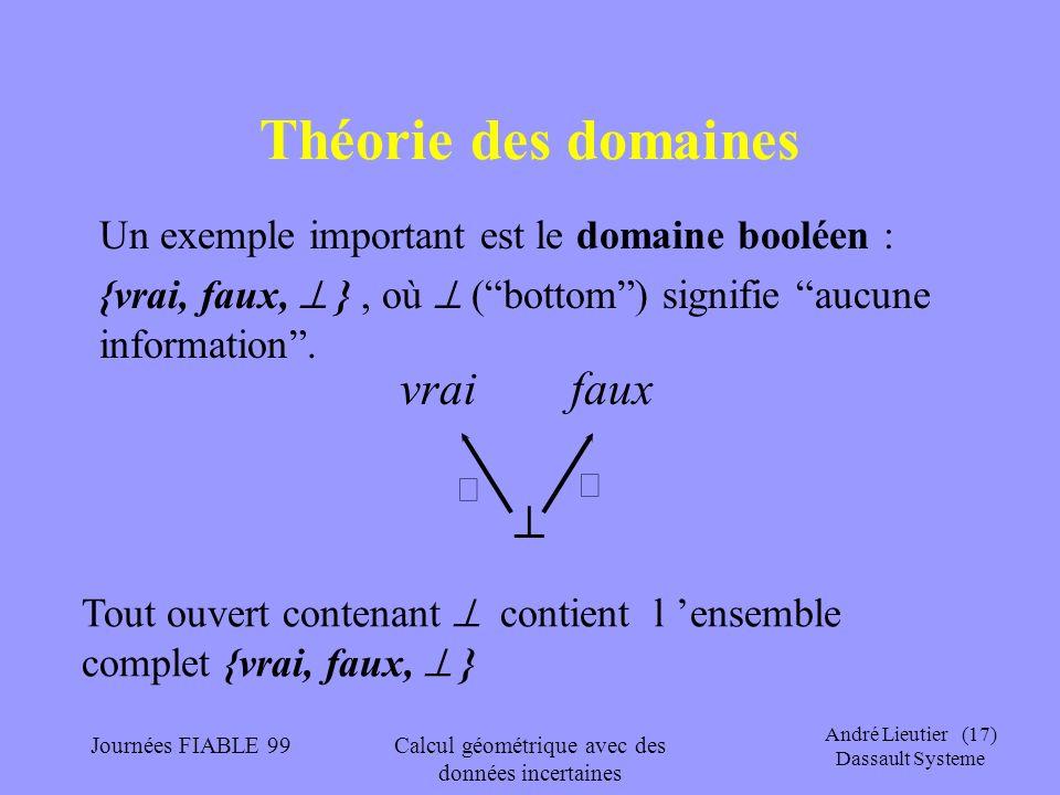 André Lieutier (17) Dassault Systeme Journées FIABLE 99Calcul géométrique avec des données incertaines Théorie des domaines Un exemple important est l