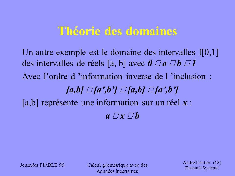 André Lieutier (18) Dassault Systeme Journées FIABLE 99Calcul géométrique avec des données incertaines Théorie des domaines Un autre exemple est le do