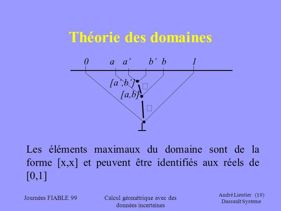 André Lieutier (19) Dassault Systeme Journées FIABLE 99Calcul géométrique avec des données incertaines Théorie des domaines Les éléments maximaux du d