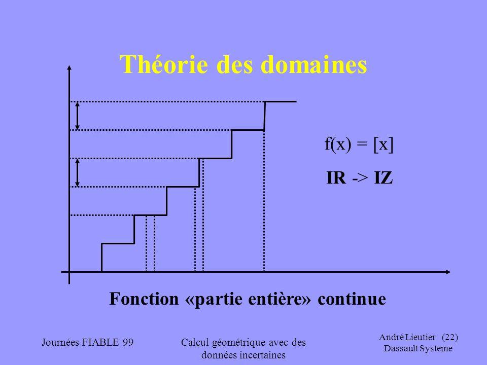 André Lieutier (22) Dassault Systeme Journées FIABLE 99Calcul géométrique avec des données incertaines Théorie des domaines f(x) = [x] IR -> IZ Foncti