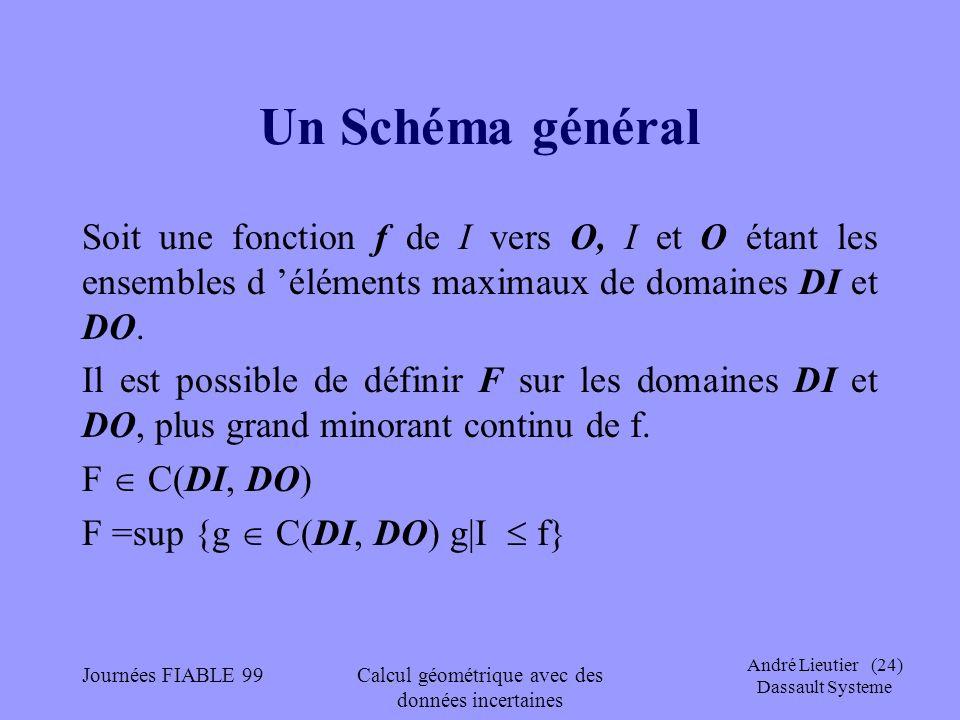 André Lieutier (24) Dassault Systeme Journées FIABLE 99Calcul géométrique avec des données incertaines Un Schéma général Soit une fonction f de I vers