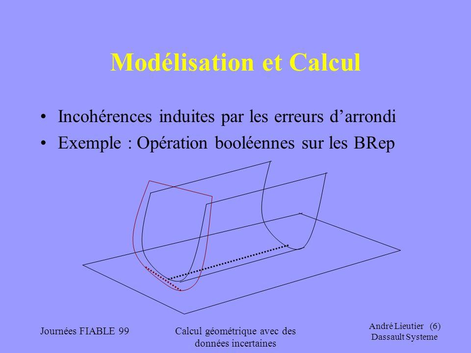André Lieutier (6) Dassault Systeme Journées FIABLE 99Calcul géométrique avec des données incertaines Modélisation et Calcul Incohérences induites par