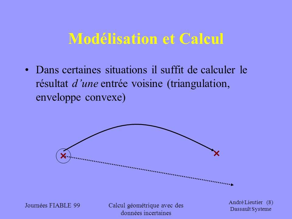 André Lieutier (8) Dassault Systeme Journées FIABLE 99Calcul géométrique avec des données incertaines Modélisation et Calcul Dans certaines situations