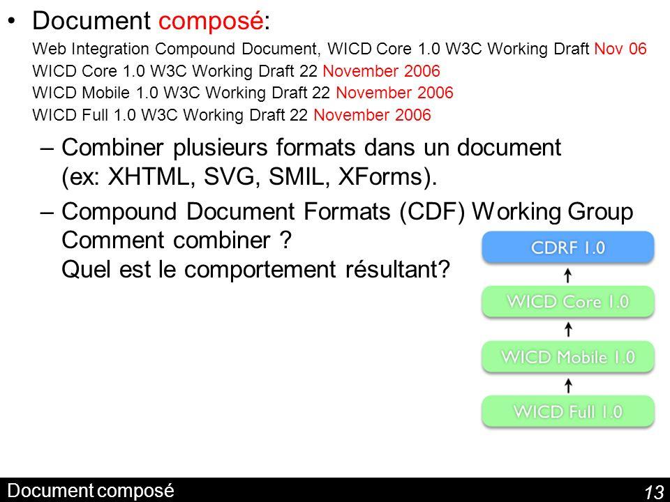 13 Document composé Document composé: Web Integration Compound Document, WICD Core 1.0 W3C Working Draft Nov 06 WICD Core 1.0 W3C Working Draft 22 November 2006 WICD Mobile 1.0 W3C Working Draft 22 November 2006 WICD Full 1.0 W3C Working Draft 22 November 2006 –Combiner plusieurs formats dans un document (ex: XHTML, SVG, SMIL, XForms).