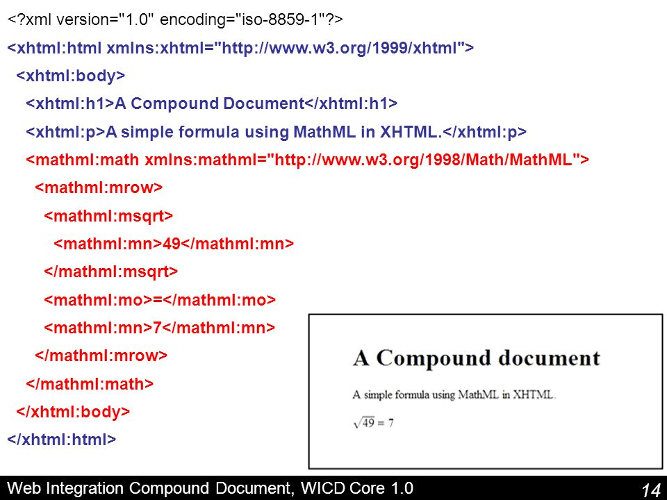 14 Web Integration Compound Document, WICD Core 1.0 A Compound Document A simple formula using MathML in XHTML.