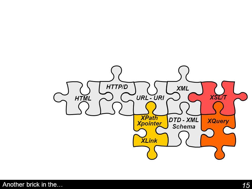15 XPath Xpointer XLink Another brick in the… DTD - XML Schema HTTP/D URL - URI XML HTML XSL/T XQuery