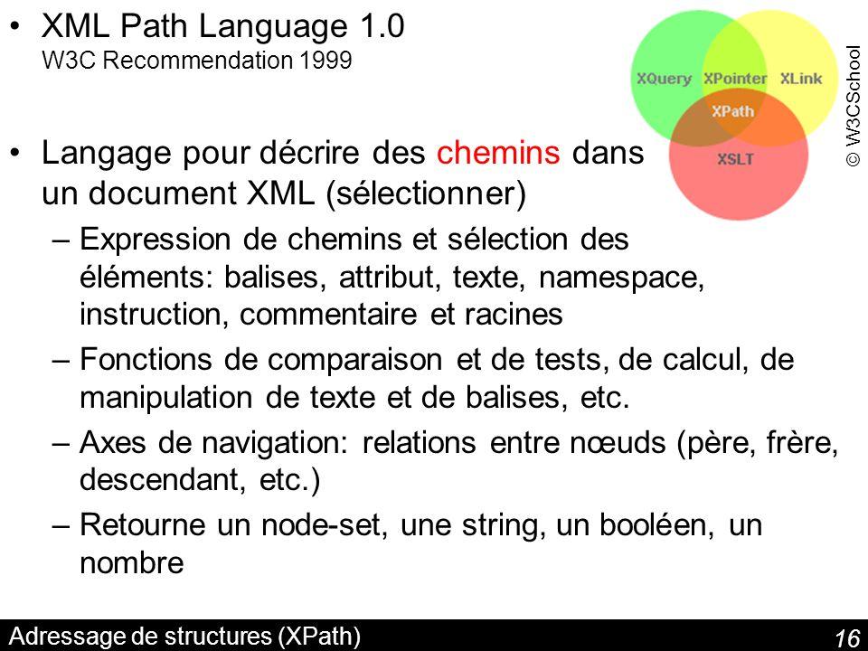 16 © W3CSchool Adressage de structures (XPath) XML Path Language 1.0 W3C Recommendation 1999 Langage pour décrire des chemins dans un document XML (sé