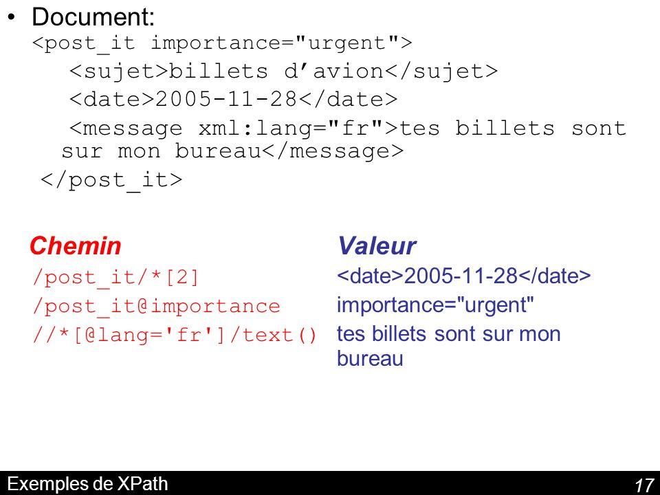 17 Exemples de XPath Document: billets davion 2005-11-28 tes billets sont sur mon bureau CheminValeur /post_it/*[2] 2005-11-28 /post_it@importance importance= urgent //*[@lang= fr ]/text() tes billets sont sur mon bureau