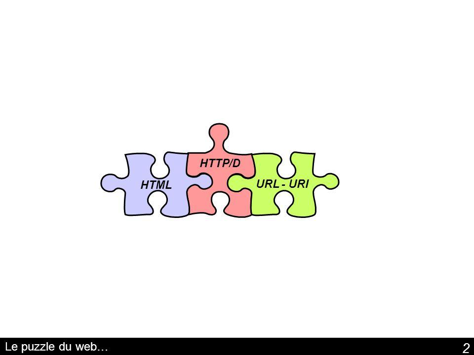 2 Le puzzle du web… HTTP/D URL - URI HTML