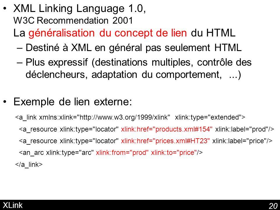 20 XLink XML Linking Language 1.0, W3C Recommendation 2001 La généralisation du concept de lien du HTML –Destiné à XML en général pas seulement HTML –Plus expressif (destinations multiples, contrôle des déclencheurs, adaptation du comportement,...) Exemple de lien externe: