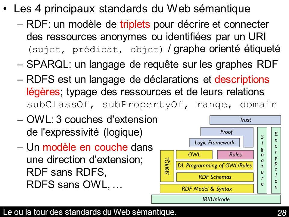 28 Le ou la tour des standards du Web sémantique. Les 4 principaux standards du Web sémantique –RDF: un modèle de triplets pour décrire et connecter d