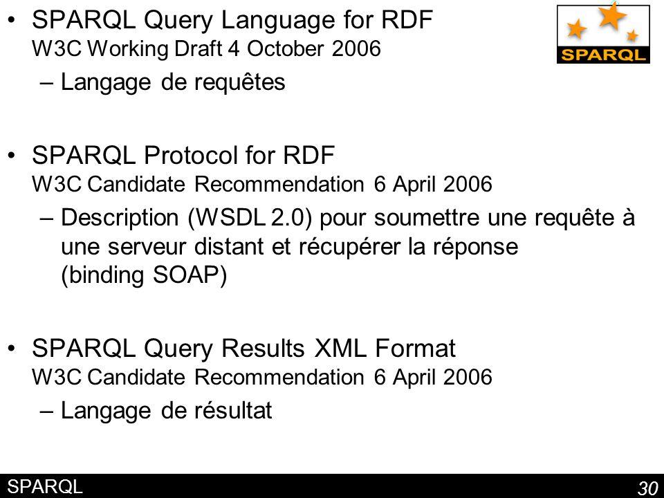 30 SPARQL SPARQL Query Language for RDF W3C Working Draft 4 October 2006 –Langage de requêtes SPARQL Protocol for RDF W3C Candidate Recommendation 6 April 2006 –Description (WSDL 2.0) pour soumettre une requête à une serveur distant et récupérer la réponse (binding SOAP) SPARQL Query Results XML Format W3C Candidate Recommendation 6 April 2006 –Langage de résultat