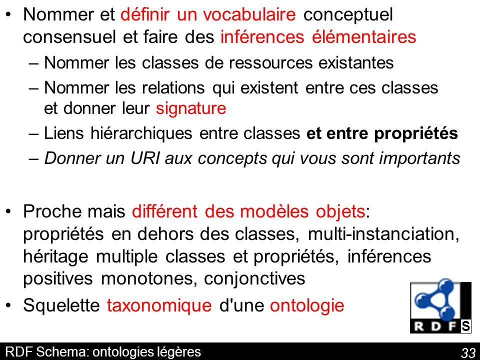 33 RDF Schema: ontologies légères Nommer et définir un vocabulaire conceptuel consensuel et faire des inférences élémentaires –Nommer les classes de r