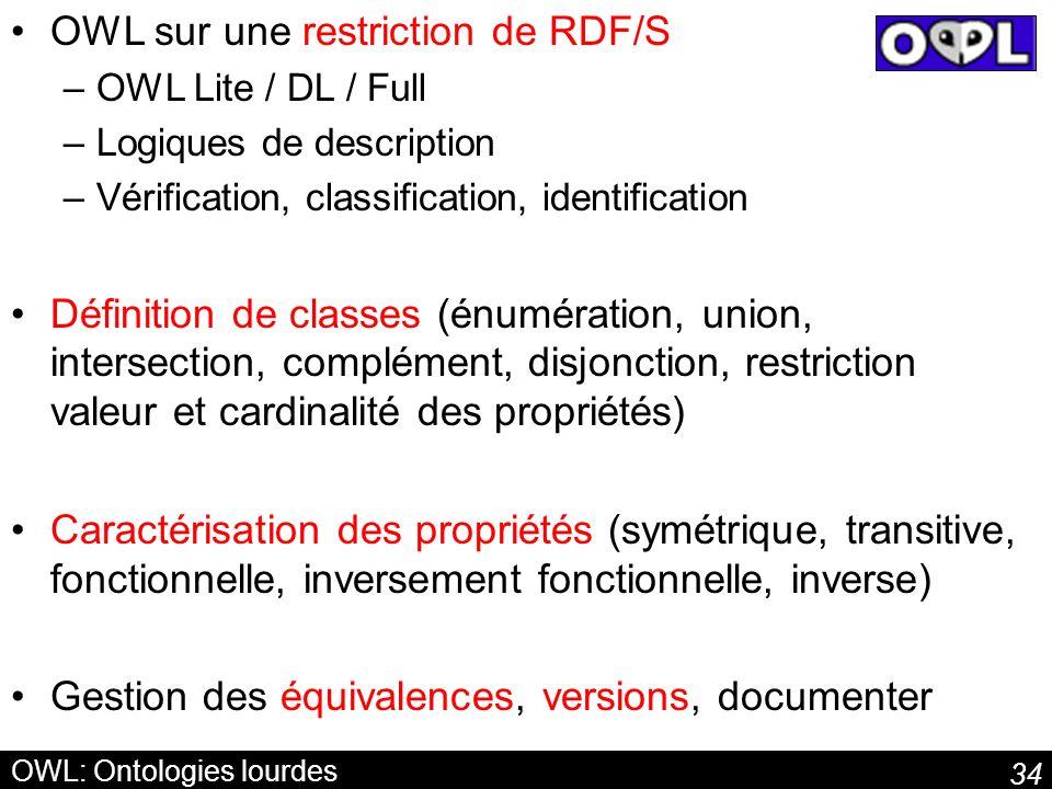 34 OWL: Ontologies lourdes OWL sur une restriction de RDF/S –OWL Lite / DL / Full –Logiques de description –Vérification, classification, identification Définition de classes (énumération, union, intersection, complément, disjonction, restriction valeur et cardinalité des propriétés) Caractérisation des propriétés (symétrique, transitive, fonctionnelle, inversement fonctionnelle, inverse) Gestion des équivalences, versions, documenter