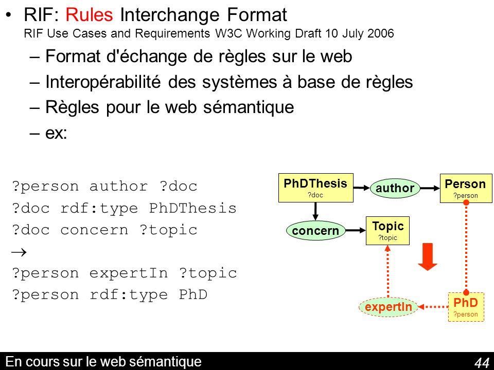 44 En cours sur le web sémantique RIF: Rules Interchange Format RIF Use Cases and Requirements W3C Working Draft 10 July 2006 –Format d'échange de règ