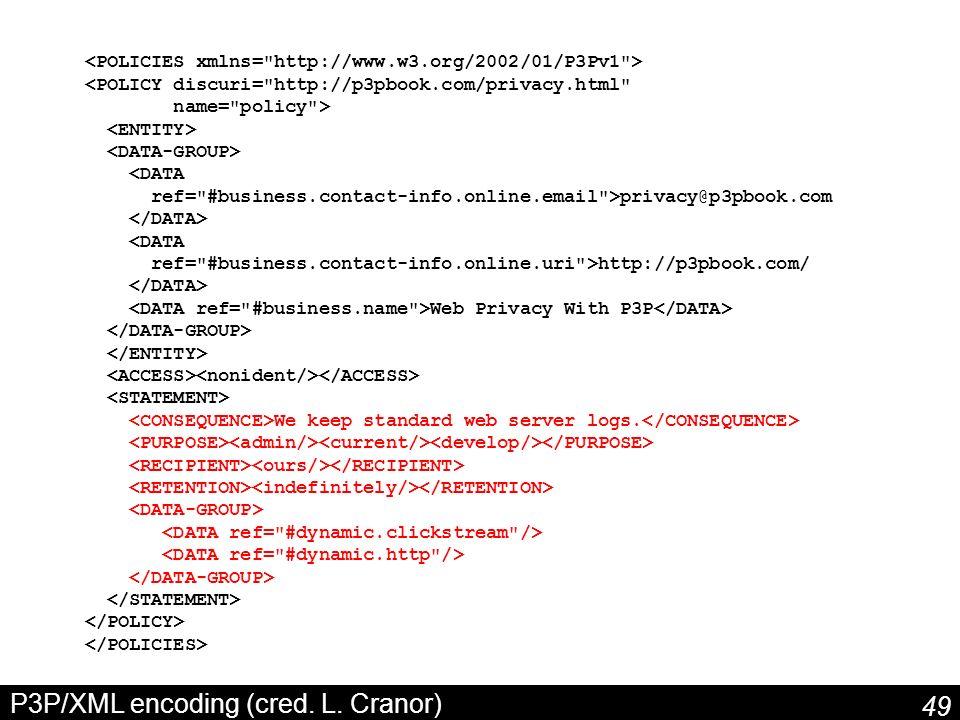49 P3P/XML encoding (cred. L. Cranor) <POLICY discuri=
