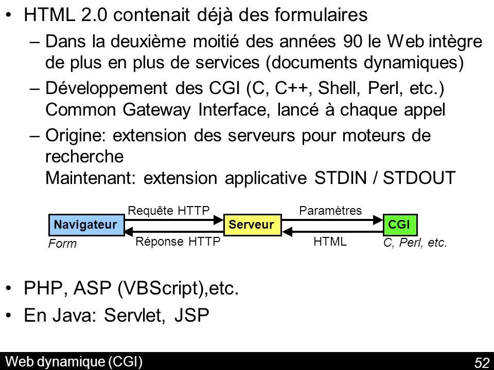 52 Web dynamique (CGI) HTML 2.0 contenait déjà des formulaires –Dans la deuxième moitié des années 90 le Web intègre de plus en plus de services (documents dynamiques) –Développement des CGI (C, C++, Shell, Perl, etc.) Common Gateway Interface, lancé à chaque appel –Origine: extension des serveurs pour moteurs de recherche Maintenant: extension applicative STDIN / STDOUT PHP, ASP (VBScript),etc.
