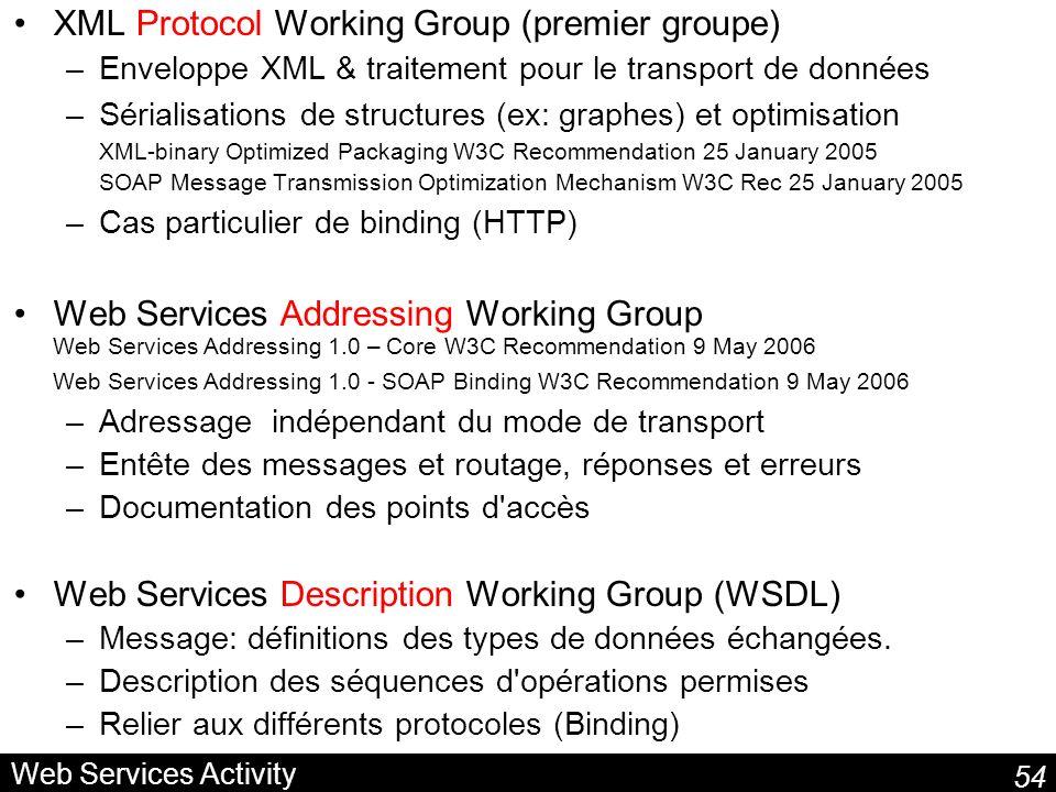 54 Web Services Activity XML Protocol Working Group (premier groupe) –Enveloppe XML & traitement pour le transport de données –Sérialisations de structures (ex: graphes) et optimisation XML-binary Optimized Packaging W3C Recommendation 25 January 2005 SOAP Message Transmission Optimization Mechanism W3C Rec 25 January 2005 –Cas particulier de binding (HTTP) Web Services Addressing Working Group Web Services Addressing 1.0 – Core W3C Recommendation 9 May 2006 Web Services Addressing 1.0 - SOAP Binding W3C Recommendation 9 May 2006 –Adressage indépendant du mode de transport –Entête des messages et routage, réponses et erreurs –Documentation des points d accès Web Services Description Working Group (WSDL) –Message: définitions des types de données échangées.