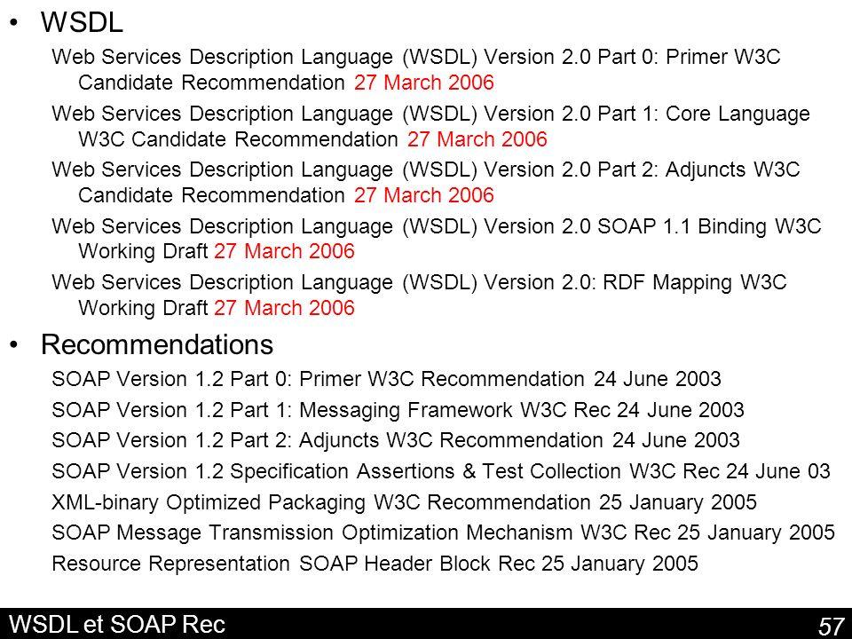 57 WSDL et SOAP Rec WSDL Web Services Description Language (WSDL) Version 2.0 Part 0: Primer W3C Candidate Recommendation 27 March 2006 Web Services Description Language (WSDL) Version 2.0 Part 1: Core Language W3C Candidate Recommendation 27 March 2006 Web Services Description Language (WSDL) Version 2.0 Part 2: Adjuncts W3C Candidate Recommendation 27 March 2006 Web Services Description Language (WSDL) Version 2.0 SOAP 1.1 Binding W3C Working Draft 27 March 2006 Web Services Description Language (WSDL) Version 2.0: RDF Mapping W3C Working Draft 27 March 2006 Recommendations SOAP Version 1.2 Part 0: Primer W3C Recommendation 24 June 2003 SOAP Version 1.2 Part 1: Messaging Framework W3C Rec 24 June 2003 SOAP Version 1.2 Part 2: Adjuncts W3C Recommendation 24 June 2003 SOAP Version 1.2 Specification Assertions & Test Collection W3C Rec 24 June 03 XML-binary Optimized Packaging W3C Recommendation 25 January 2005 SOAP Message Transmission Optimization Mechanism W3C Rec 25 January 2005 Resource Representation SOAP Header Block Rec 25 January 2005
