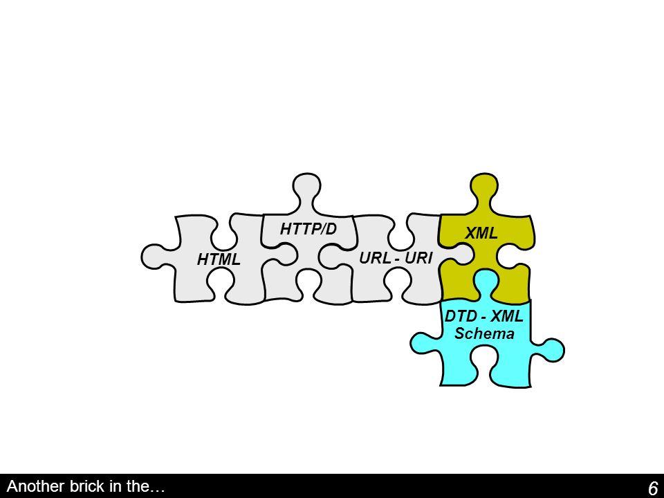6 Another brick in the… DTD - XML Schema HTTP/D URL - URI XML HTML