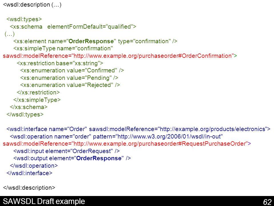62 SAWSDL Draft example <wsdl:description (…) (…)