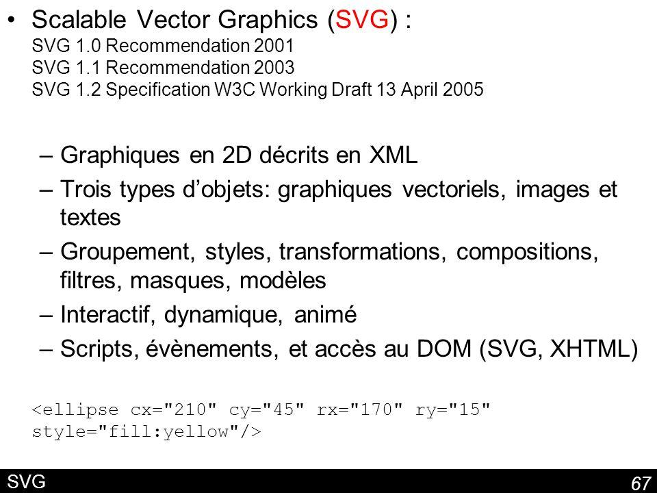 67 SVG Scalable Vector Graphics (SVG) : SVG 1.0 Recommendation 2001 SVG 1.1 Recommendation 2003 SVG 1.2 Specification W3C Working Draft 13 April 2005 –Graphiques en 2D décrits en XML –Trois types dobjets: graphiques vectoriels, images et textes –Groupement, styles, transformations, compositions, filtres, masques, modèles –Interactif, dynamique, animé –Scripts, évènements, et accès au DOM (SVG, XHTML)